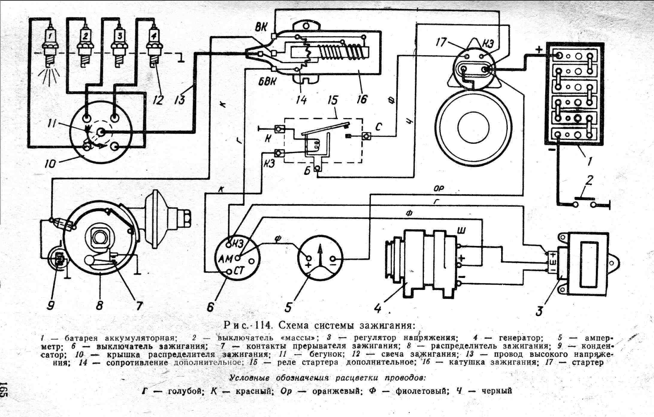 4x4.tomsk.ru : ‹ Библиотека ‹ Статьи и заметки ‹ Про УАЗы