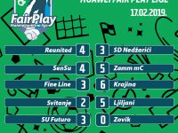 Spektakularni futsal Huawei Fair play lige: Poznati parovi 1/4 finala