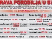 Prava porodilja u BiH: Drastične razlike među kantonima?