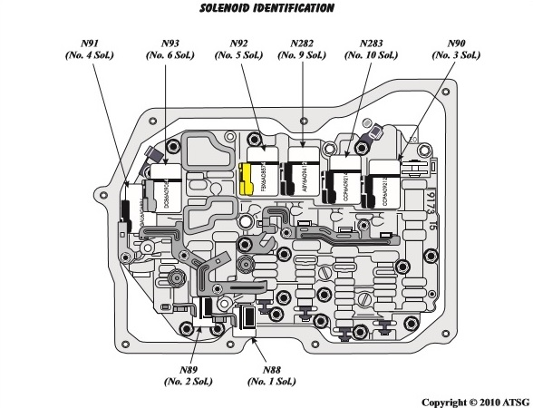 2010 Golf City 2.0l L4 Repair Manual