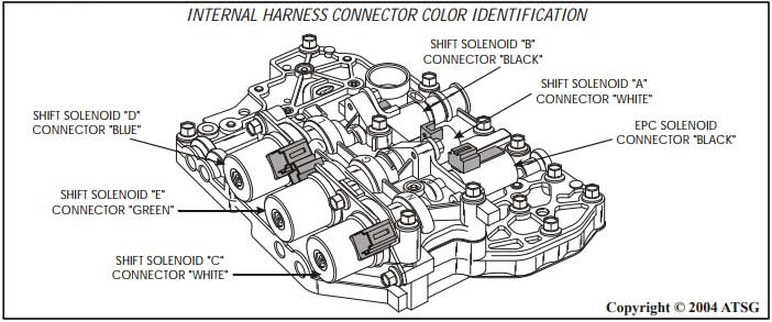 [How To Change Shift Interlock Solenoid 2004 Jaguar Xj