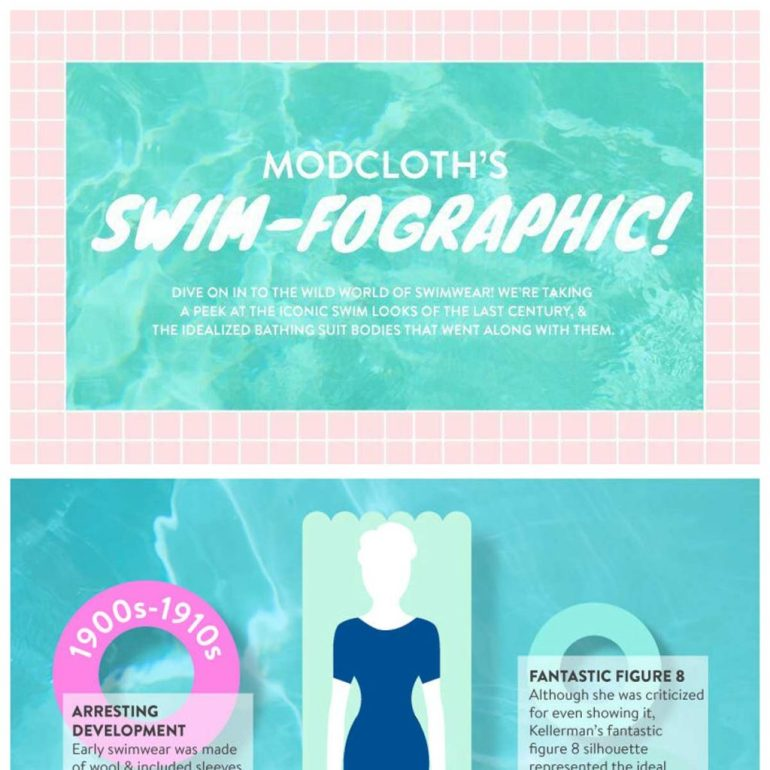 Click to view Swim-Fographic