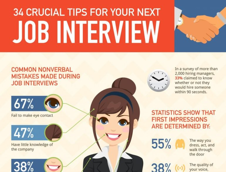 Job Interview Infographic - Click to see more