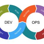 Best Practices in DevOps