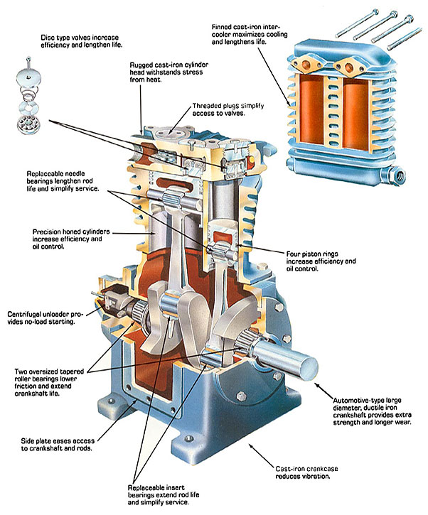 Copeland Scroll Wiring Diagram Refrigeration Saylor Beall Products Akron Air Products
