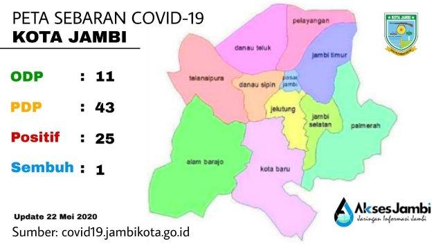 Peta Sebaran Covid-19 Kota Jambi, Kasus Positif Tersebar di 11 Kelurahan
