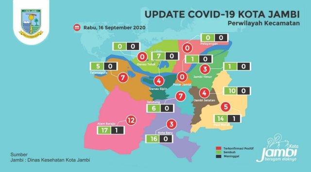Sebaran kasus Corona per Kecamatan di Kota Jambi pada Rabu, 16 September 2020. Foto: Humas Kota Jambi.
