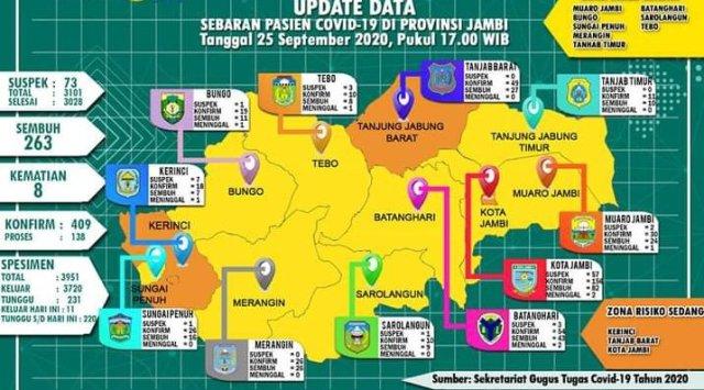 Sebaran kasus Covid-19 di Provinsi Jambi pada Jumat, 25 September 2020.