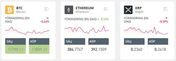 Plus500_kryptokurser_handel