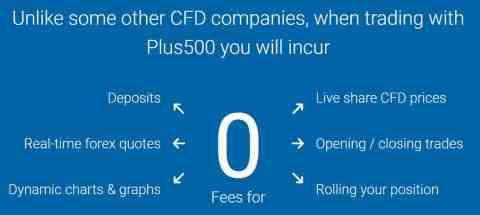 ingen provision på Plus500