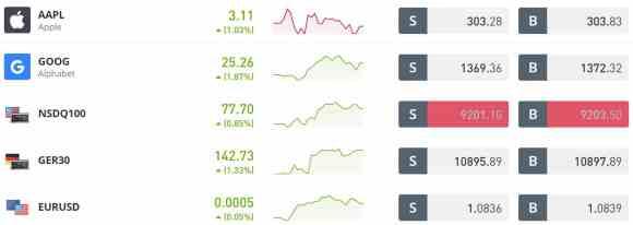 eToro compare brokers