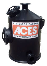 Aktiivihiilisuodattimet pienille virtausnopeuksille ja syövyttäville kaasuille
