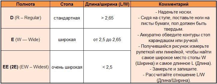 polnota_konkov