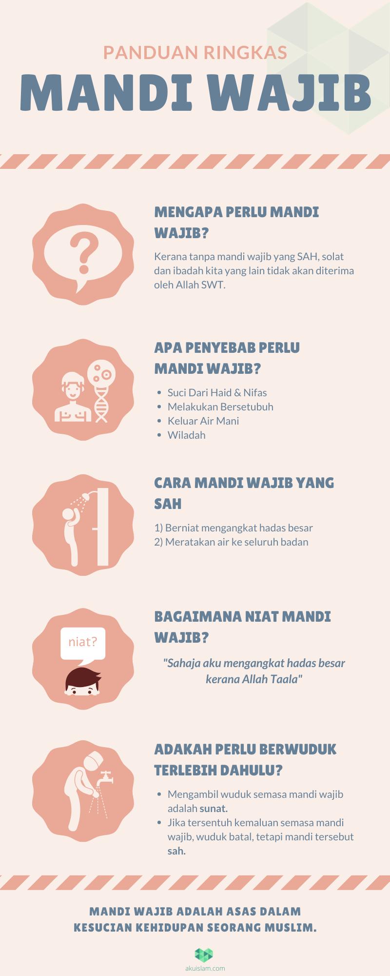 Niat Mandi Junub Perempuan : mandi, junub, perempuan, MANDI, WAJIB, (Panduan, Lengkap, Rumi)
