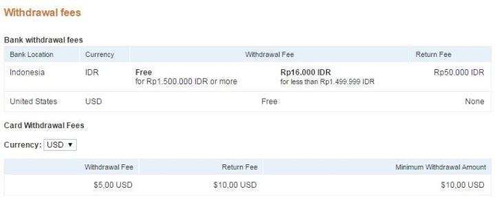 Fee withdraw uang dari paypal