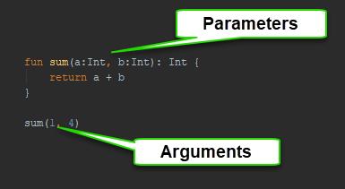 Parameter vs Argument