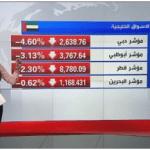 خسائر دامية في أسواق الخليج ومؤشر السعودية يهبط إلى 5 في المئة