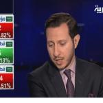 موجات بيع قاسية تكبد مؤشر السعودية خسائر بـ1.82%