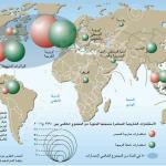 """معهد """"بازل"""" السويسري  يكشف عن قائمة الدول العربية الأكثر خطرا على الاستثمار!"""
