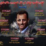 هروب سفاح وقاتل أطفال سوريا إلى بيروت تحسبًا للضربة الأمريكية