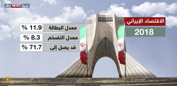 سكاي نيوز: سيناريو مرعب ينتظر الاقتصاد الإيراني!