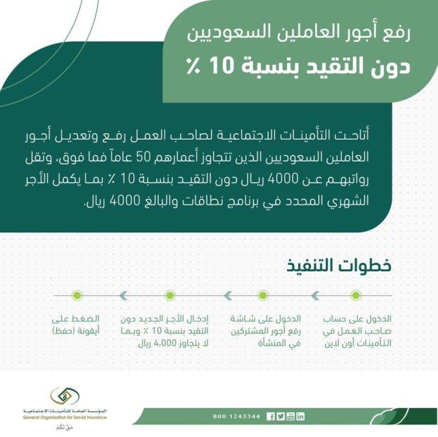 رفع أجور السعوديين التي تقل رواتبهم عن 4 آلاف ريال موعد صرف العلاوة السنوية للمعلمين والمعلمات والمقطوعه 2021 1442