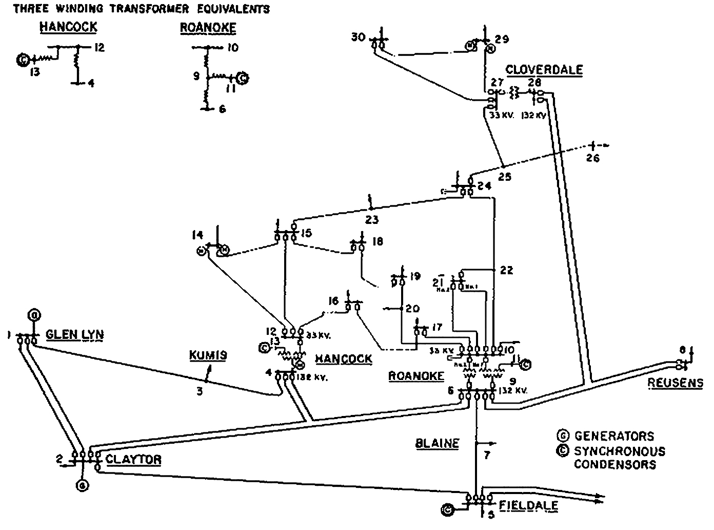 Power Systems And Evolutionary Algorithms