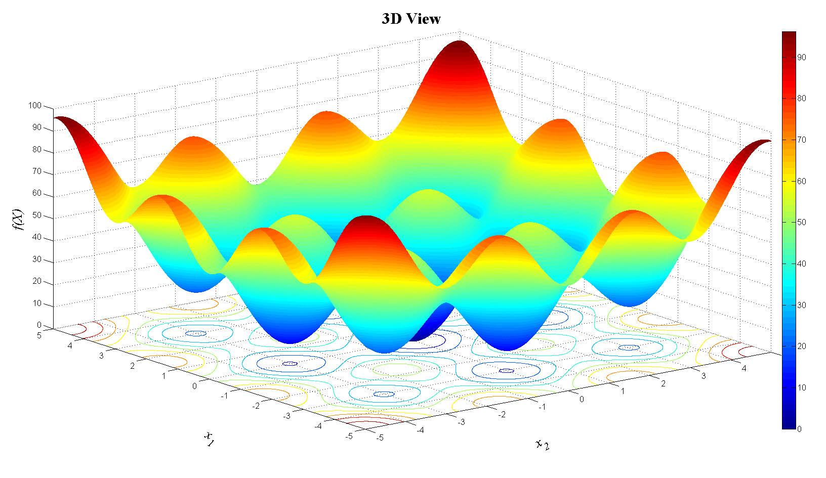 Matlab 3d Optical Flow