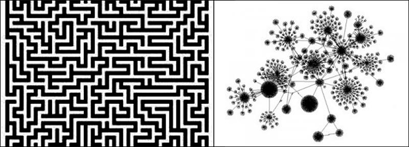 صور توضح الأنماط الأخرى للمتاهة. على اليمين نمط الجذمور، وعلى اليسار نمط المتاهة المتعددة.