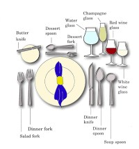 Dining Etiquette: A Refresher Course  Library Worklife: