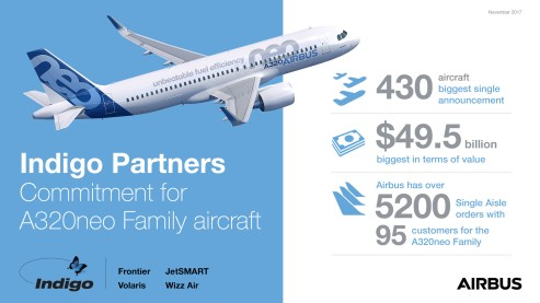 Indigo Partners have ordered 430 Airbus A320 planes. (Airbus)