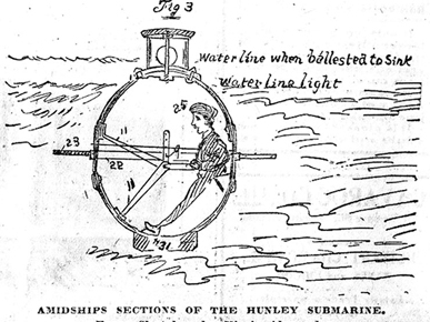 Midships section drawing of the Confederate submarine H.L. Hunley, based on sketches by W.A. Alexander. (U.S. Naval Historical Center Photograph)