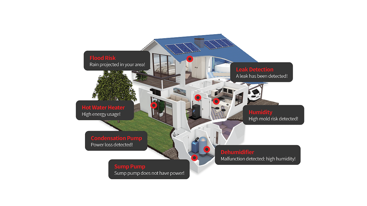 Techstars Alabama EnergyTech startup spotlight: Shipshape Solutions