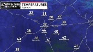 James Spann: Alabama stays dry through Saturday; showers return next week
