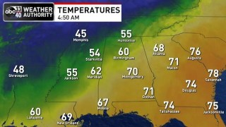 James Spann: Clearing with lower humidity for Alabama today