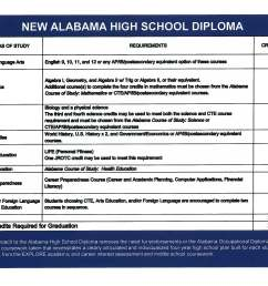 "Alabama School Connection » The ""New"" Alabama High School Diploma [ 2550 x 3300 Pixel ]"