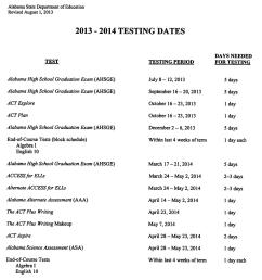 Alabama School Connection » Testing – How Much and What's It Used For? [ 2237 x 2121 Pixel ]