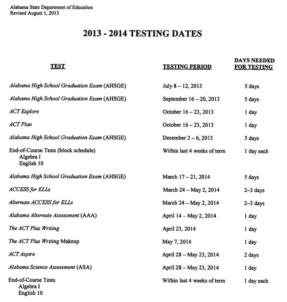 medium resolution of Alabama School Connection » Testing – How Much and What's It Used For?