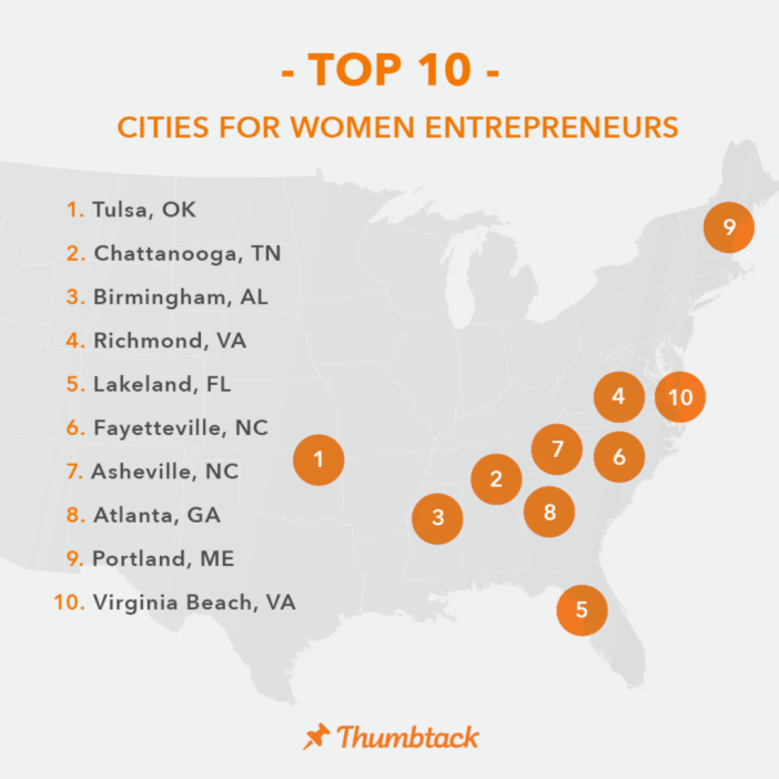 2016-top-10-cities-for-women-entrepreneurs