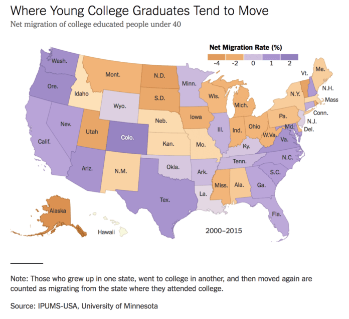 where-young-people-move-after-college_nov-2016
