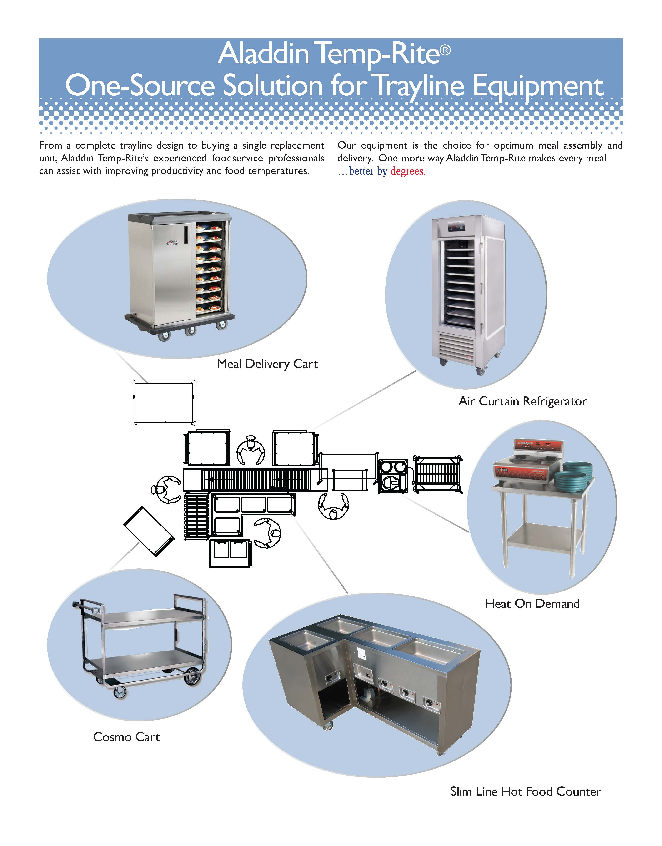 hospital wiring diagram ppt bell telephone worksheet for food service tray line - illustration of