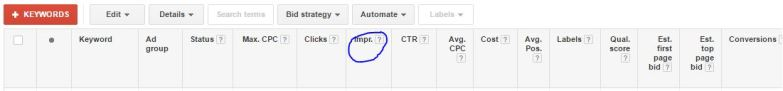 increase ad impressions in adwords