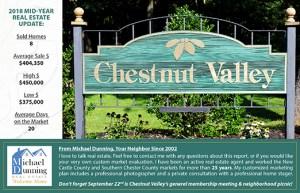 Michael Dunning Real Estate Postcard