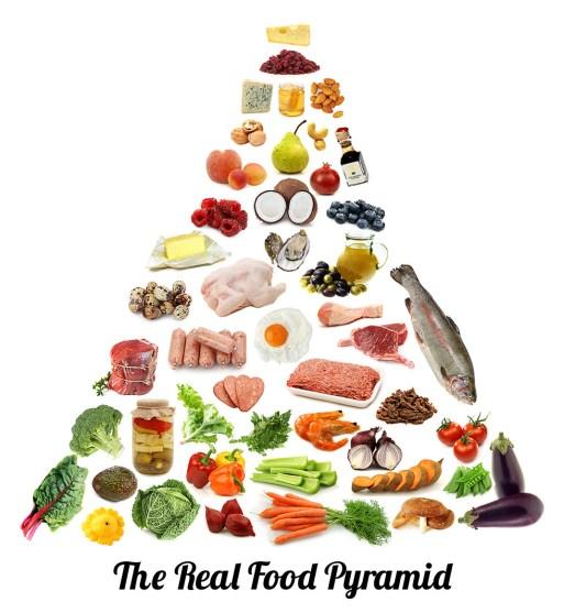 paleo_food_pyramid_Irey