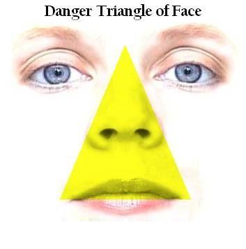 مثلث الموت في الوجه