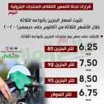 ماهى أسعار بيع البنزين والسولار بالسوق المحلى؟.. (جراف)