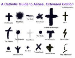 "Sermon ""Remembering Dust"" – Ash Wednesday, March 1 2017. Trinity Church, Newport RI. The Reverend Alan Neale"
