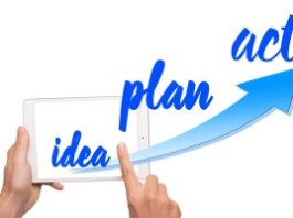 Are These Business Ideas Profitable? 5 Ways To Know