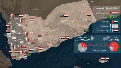 Photo of تعرف على خريطة سيطرة أطراف الصراع في اليمن خلال 2020