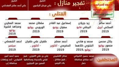 Photo of خلال 2019 .. هكذا قتل عبدالملك الحوثي 12 شيخاً قبلياً مهدوا له إسقاط الدولة